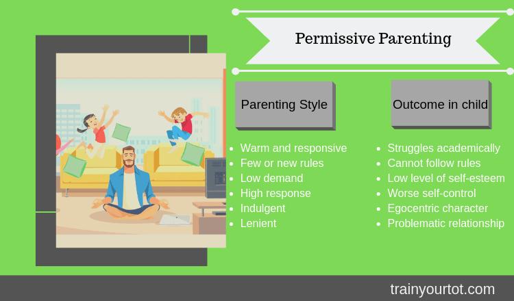 Permissive Parenting-Trainyourtot