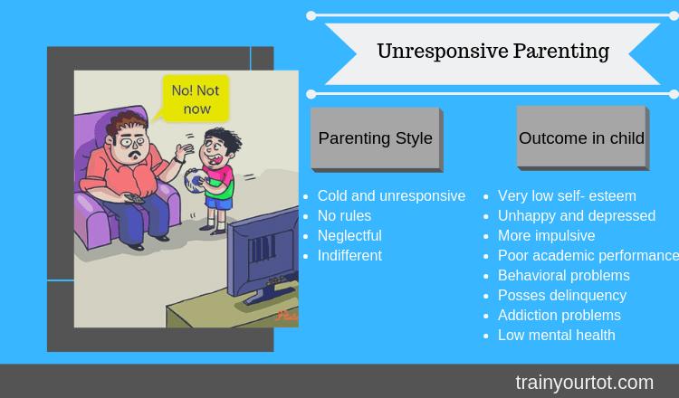 Uninvolved Parenting-trainyourtot1