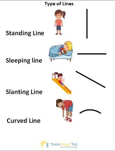 Type of lines-trainyourtot.com
